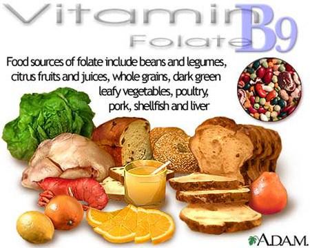 thực phẩm tự nhiên giàu folate, vitamin b9 acid folic