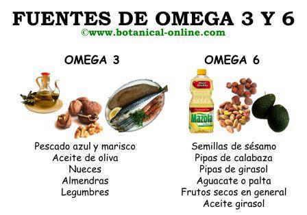 omega-3_omega-6