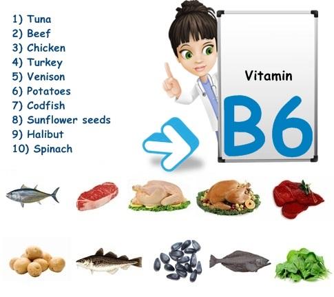 Những thực phẩm có nhiều Vitamin B6
