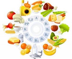 Vi chất dinh dưỡng, vitamin và khoáng chất thiết yếu